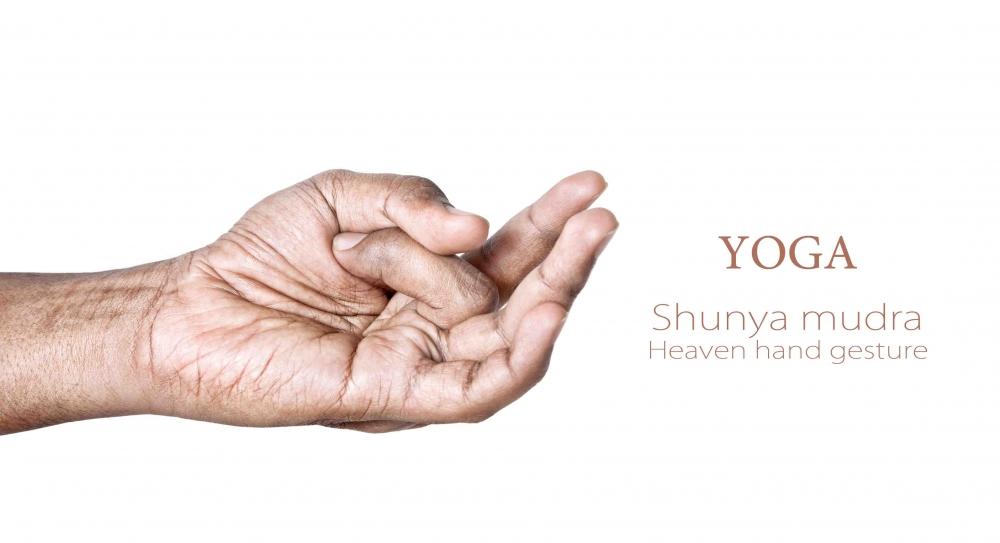 Yoga Mudras With Pictures Hasta Mudras Hand Gestures Yogateket